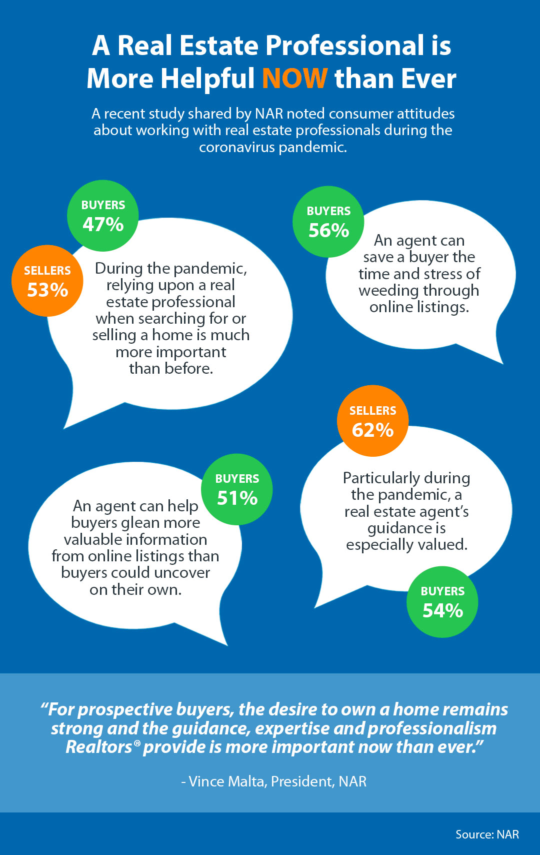 A Real Estate Pro Is More Helpful Now than Ever [INFOGRAPHIC] | Simplifying The Market