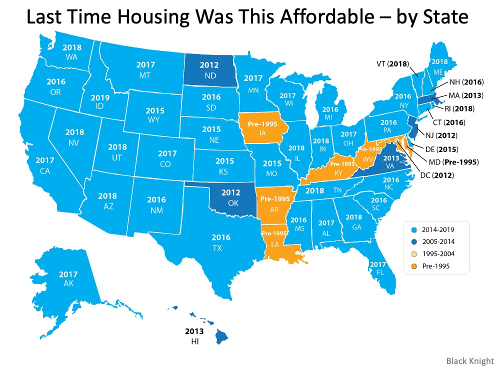 Homes Are More Affordable Right Now Than They Have Been in Years   Simplifying The Market