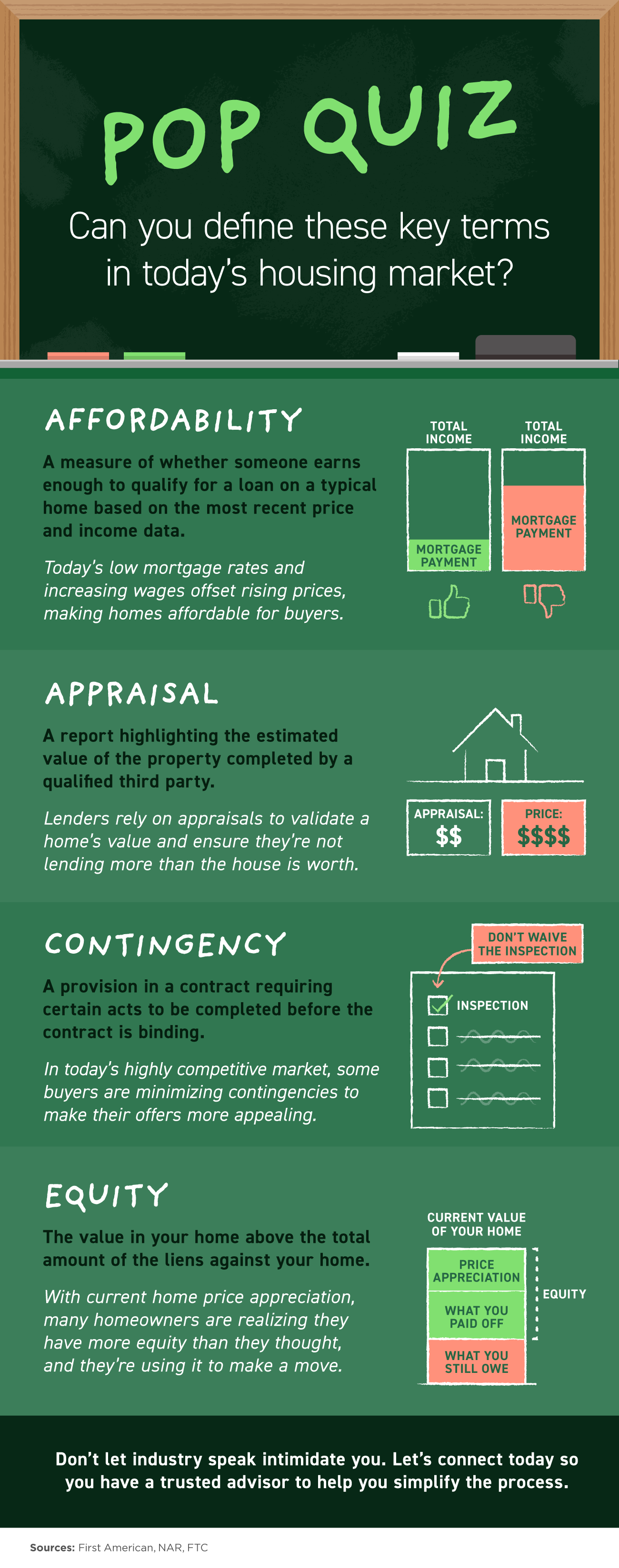 Pop Quiz: Can You Define These Key Terms in Today's Housing Market? [INFOGRAPHIC]   Simplifying The Market